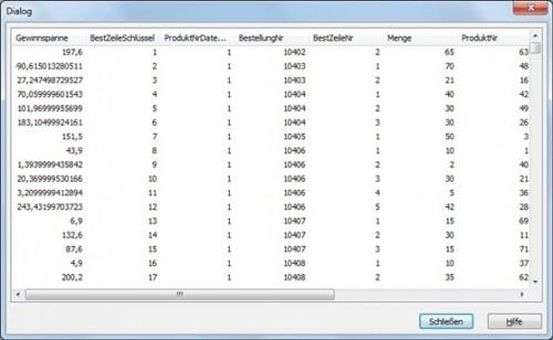 Vorschau der Daten einer in QlikView geladenen Tabelle