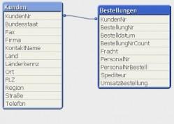 Datenstruktur der Demo-Applikation