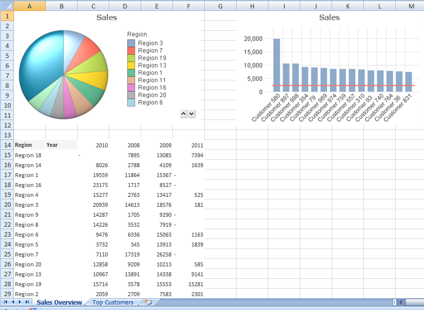 Pivot Table From Multiple Worksheets Video Attribution – Pivot Table from Multiple Worksheets